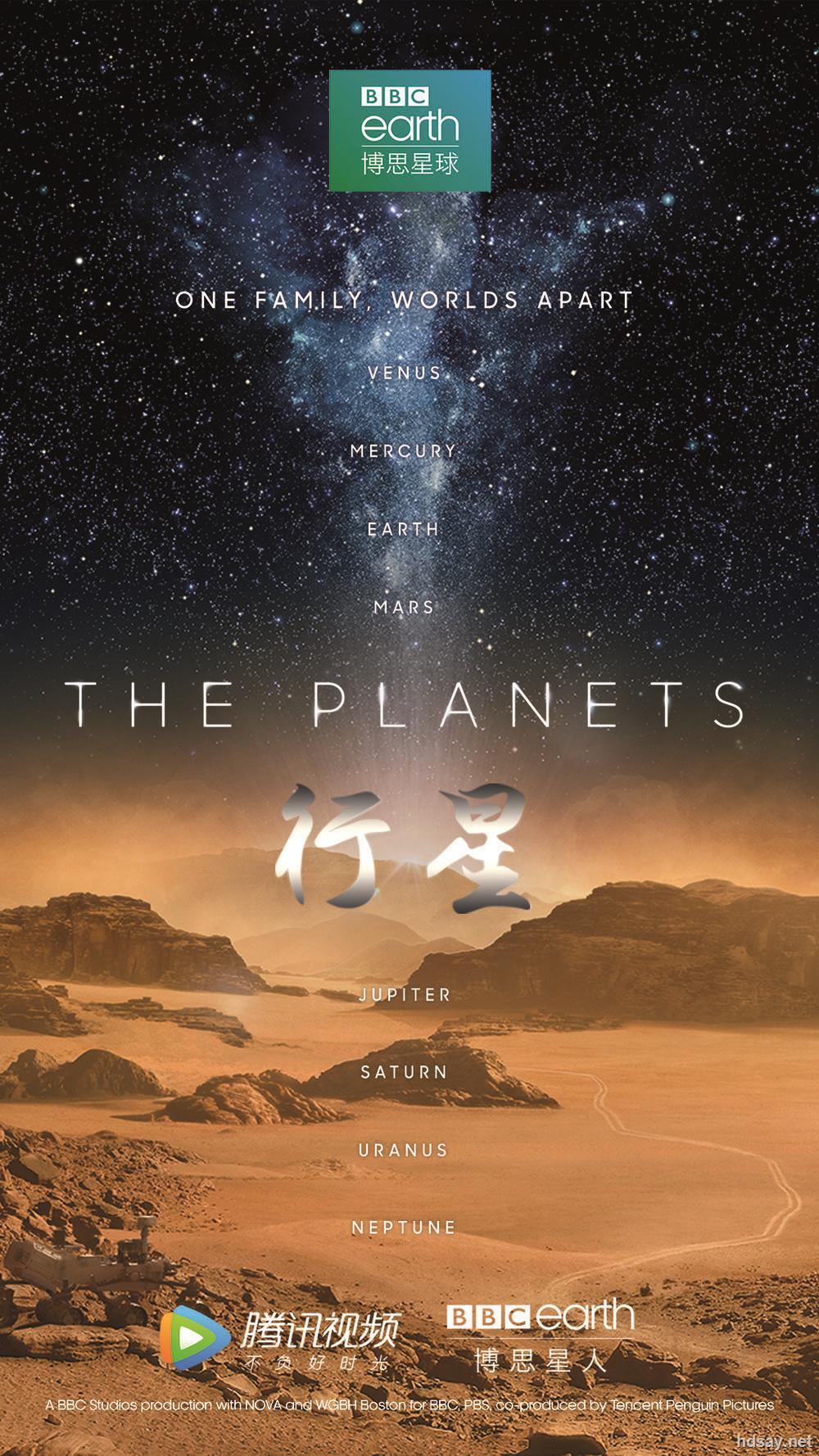 行星.The Planets 2019